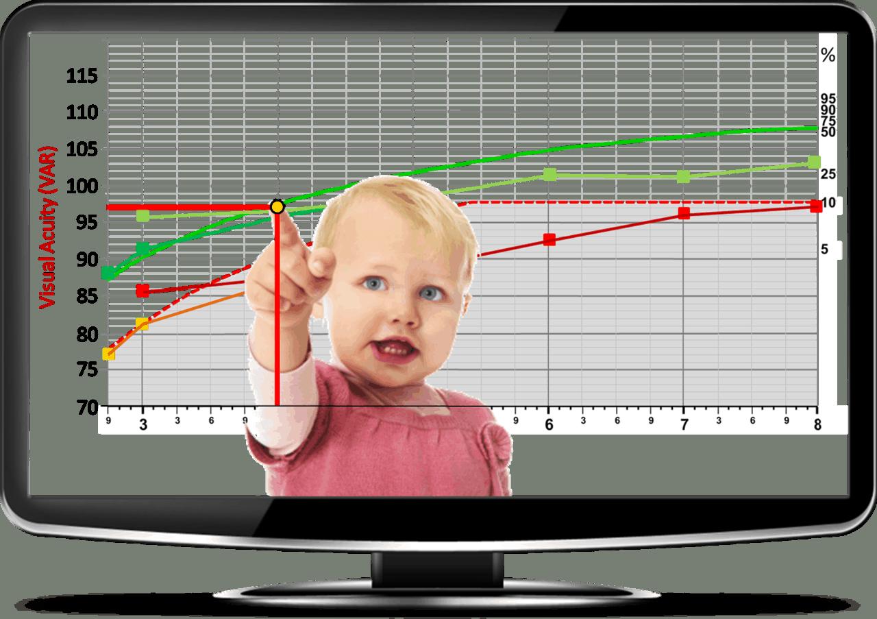Child Vision Screening